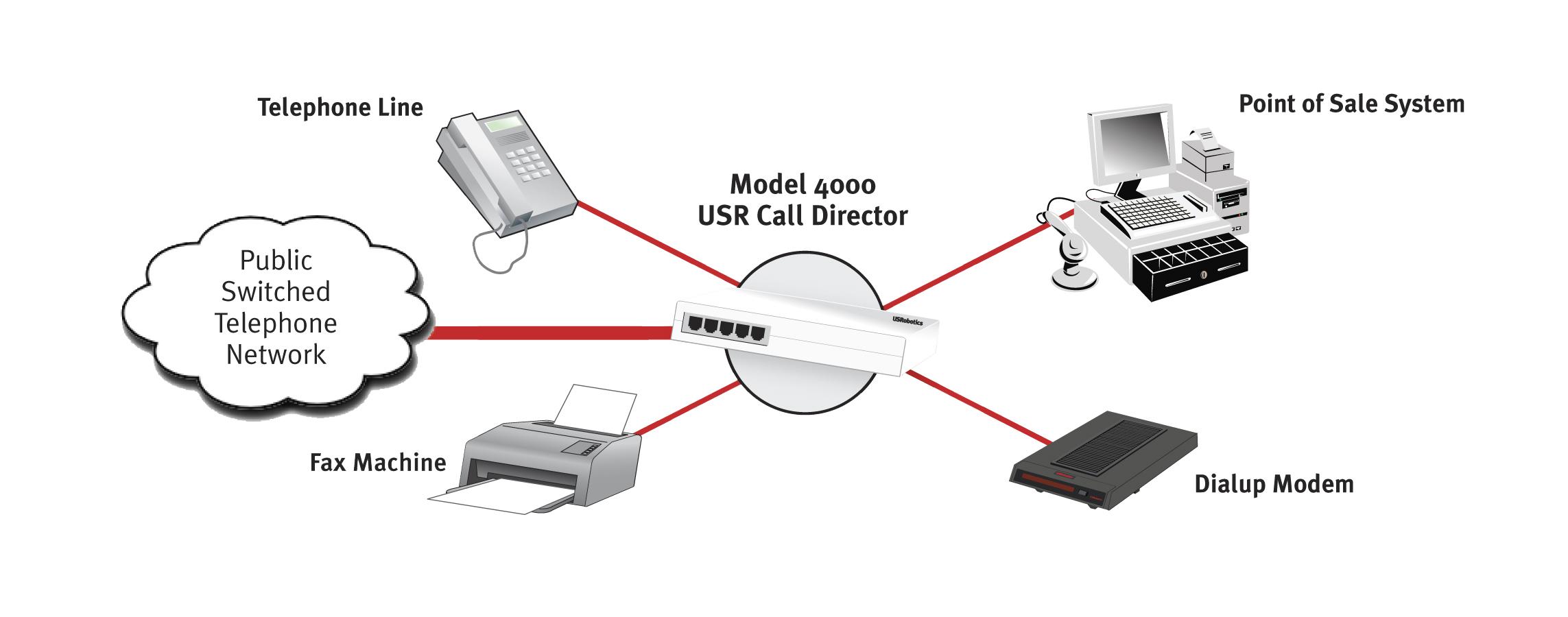 Centurylink Telephone Wire Color Codes
