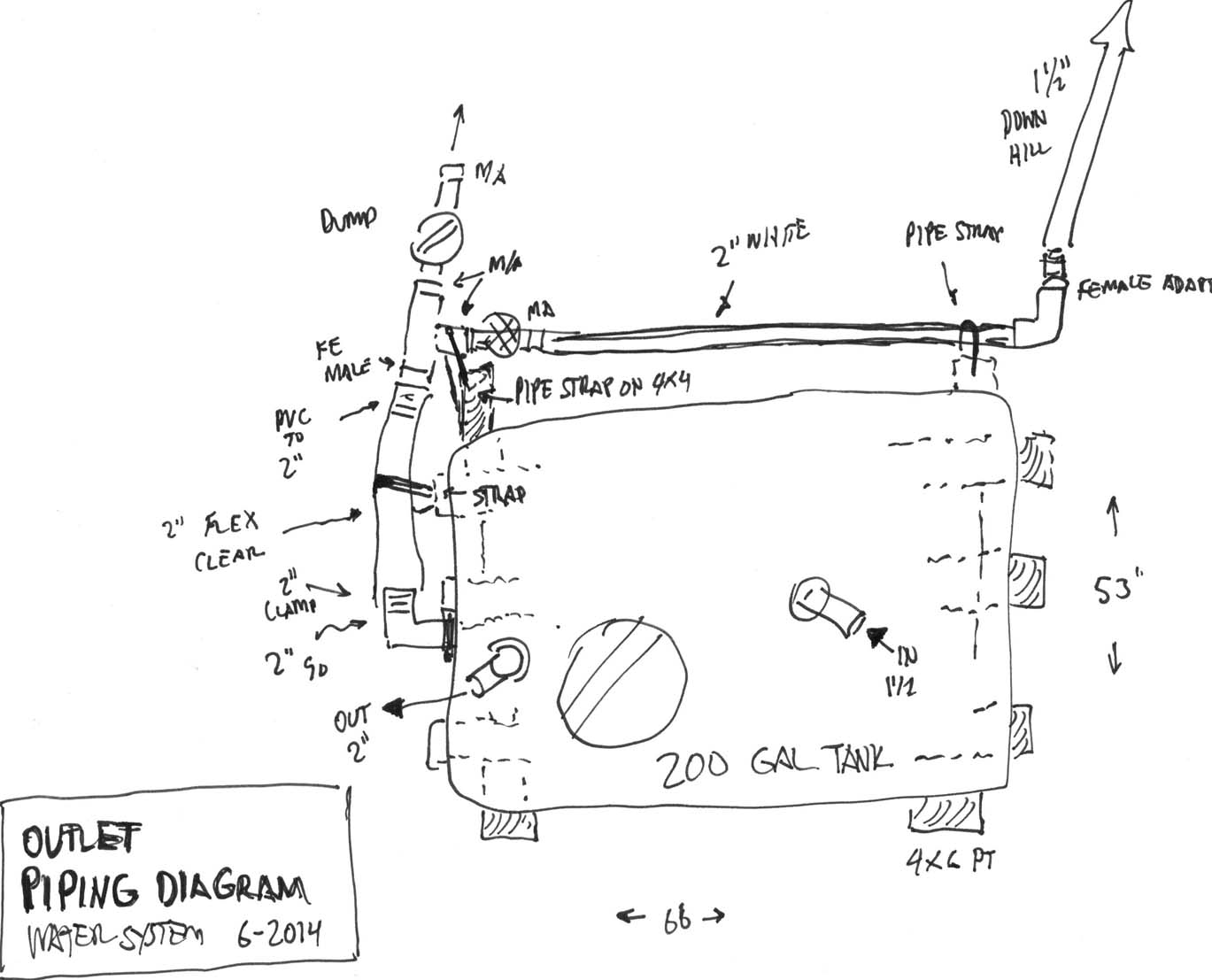 Diagram gallery electrical new water tank