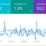 search console prestaties rapport