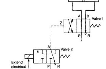 Nachi Hydraulic Valve Wiring Diagram on hydraulic pipes diagram, hydraulic pumps diagram, lowrider hydraulics diagram, hydraulic plumbing diagram, hydraulic steering diagram, hydraulic piping diagram, hydraulic motor installation diagram, hydraulic schematic, hydraulic component identification, hydraulic filter diagram, hydraulic clutch diagram, hydraulic shocks diagram, hydraulic engine, hydraulic pump wiring, hydraulic flow diagram, hydraulic troubleshooting guide, hydraulic system diagram, hydraulic block diagram, hydraulic compressor, hydraulic solenoid diagram,