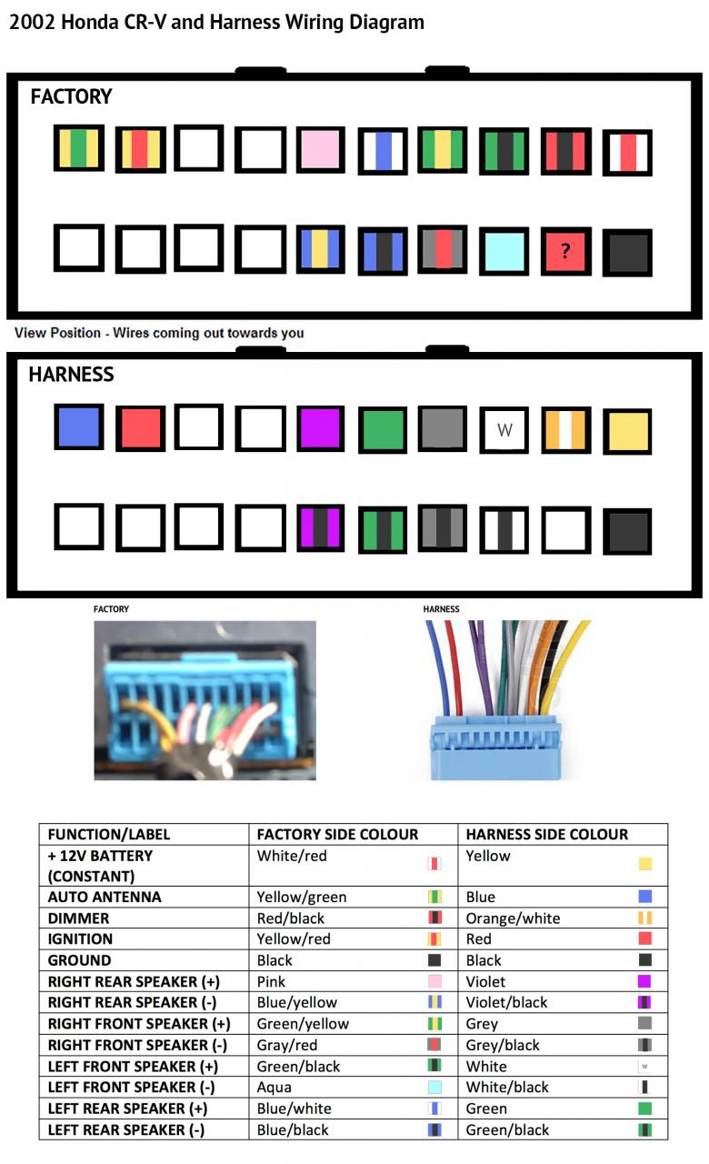 2003 Chevy Tahoe Radio Wiring Diagram In Addition 2003 Chevy Tahoe