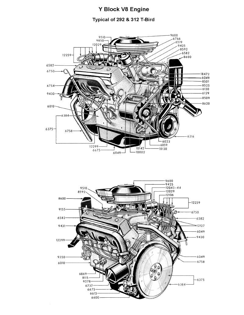yblock leftandrightside 292 312tbird ford y block engine diagram