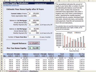 Home Equity Calculator - Free Home Equity Loan Calculator ...