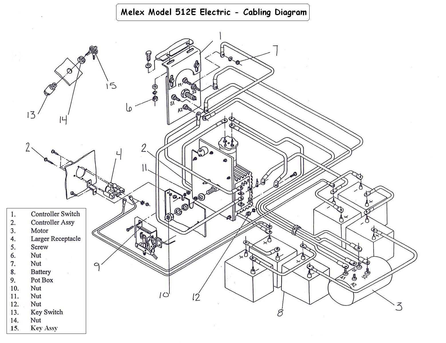 Club Car Wiring Diagram Club Car Golf Cart Wiring Diagram Wiring