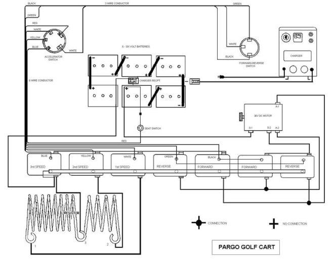bad boy golf cart wiring diagram 48v trusted wiring diagrams u2022 rh radkan co bad boy buggy battery wiring diagram Bad Boy Buggies 48V Wiring-Diagram