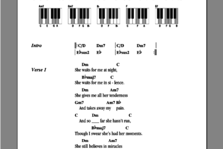 Magnificent Gm7 Piano Chord Images - Basic Guitar Chords For ...