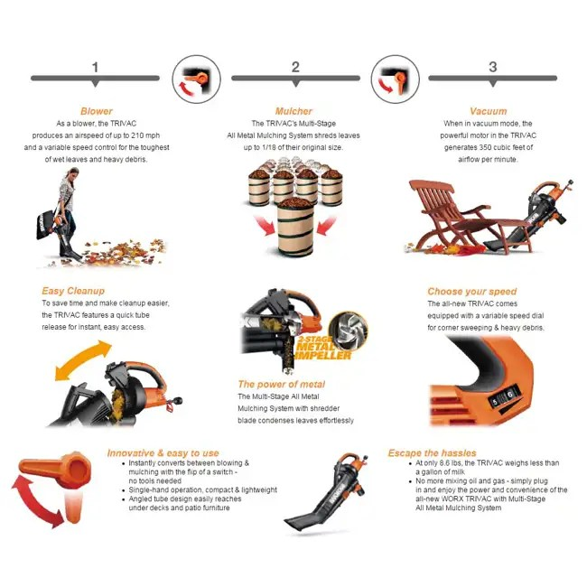 Leaf Blower And Mulcher Reviews