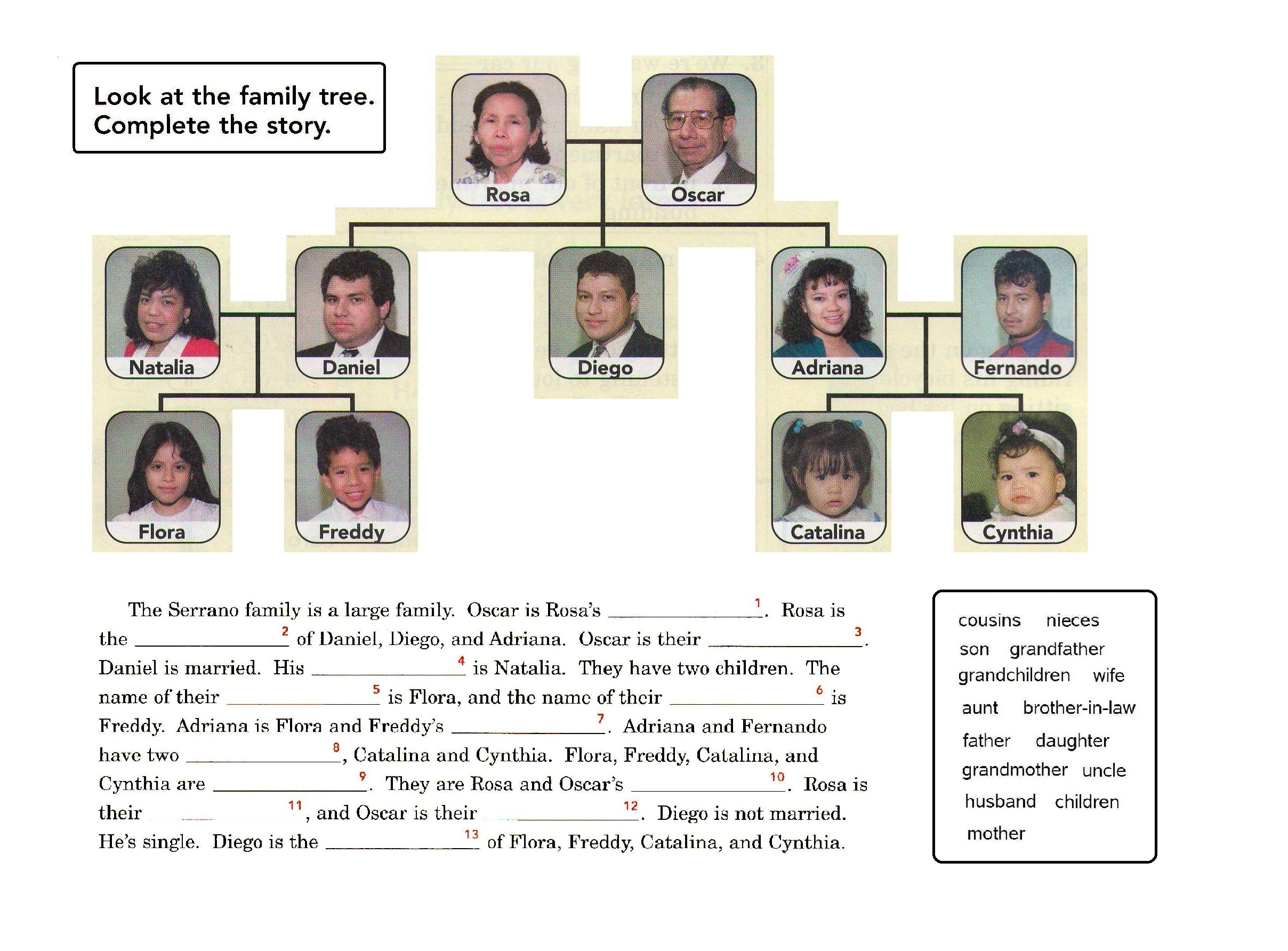 family trees in spanish - HD 2416×1784