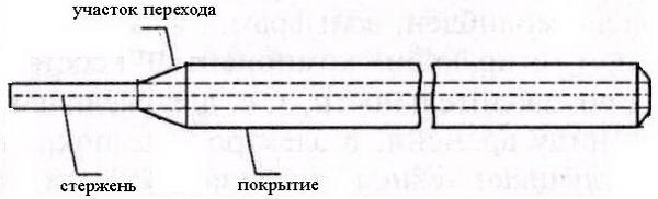 Инверторға арналған дәнекерлеу электродтары, қалай таңдау керек