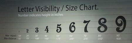 Letter Size Chart at W4 Signs   W4 Signs Letter Size Chart at W4 Signs