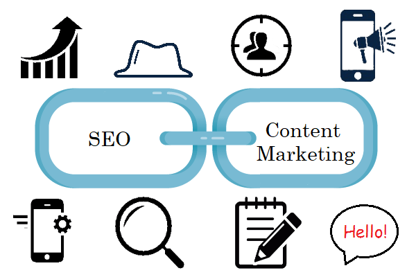 The Why and How Internal Linking Improves SEO of Content Marketing