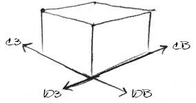 Pyramides 3.