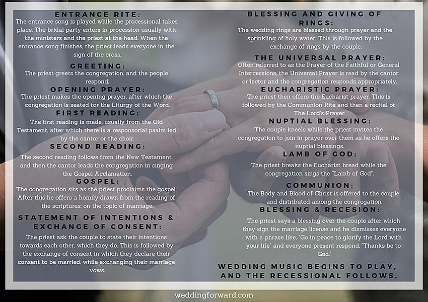 Ceremony Christian Wedding Outline