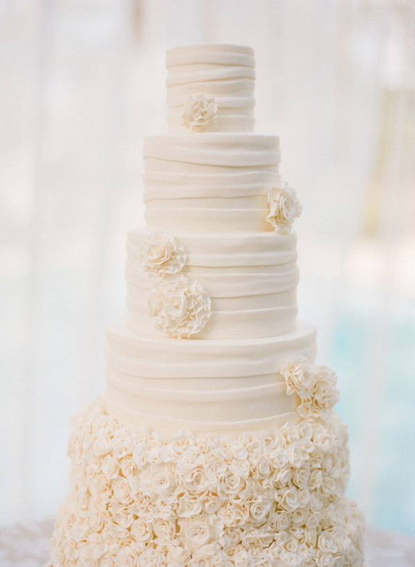 Top 20 wedding cake idea trends and designs 2017  White Wedding Cake Ideas