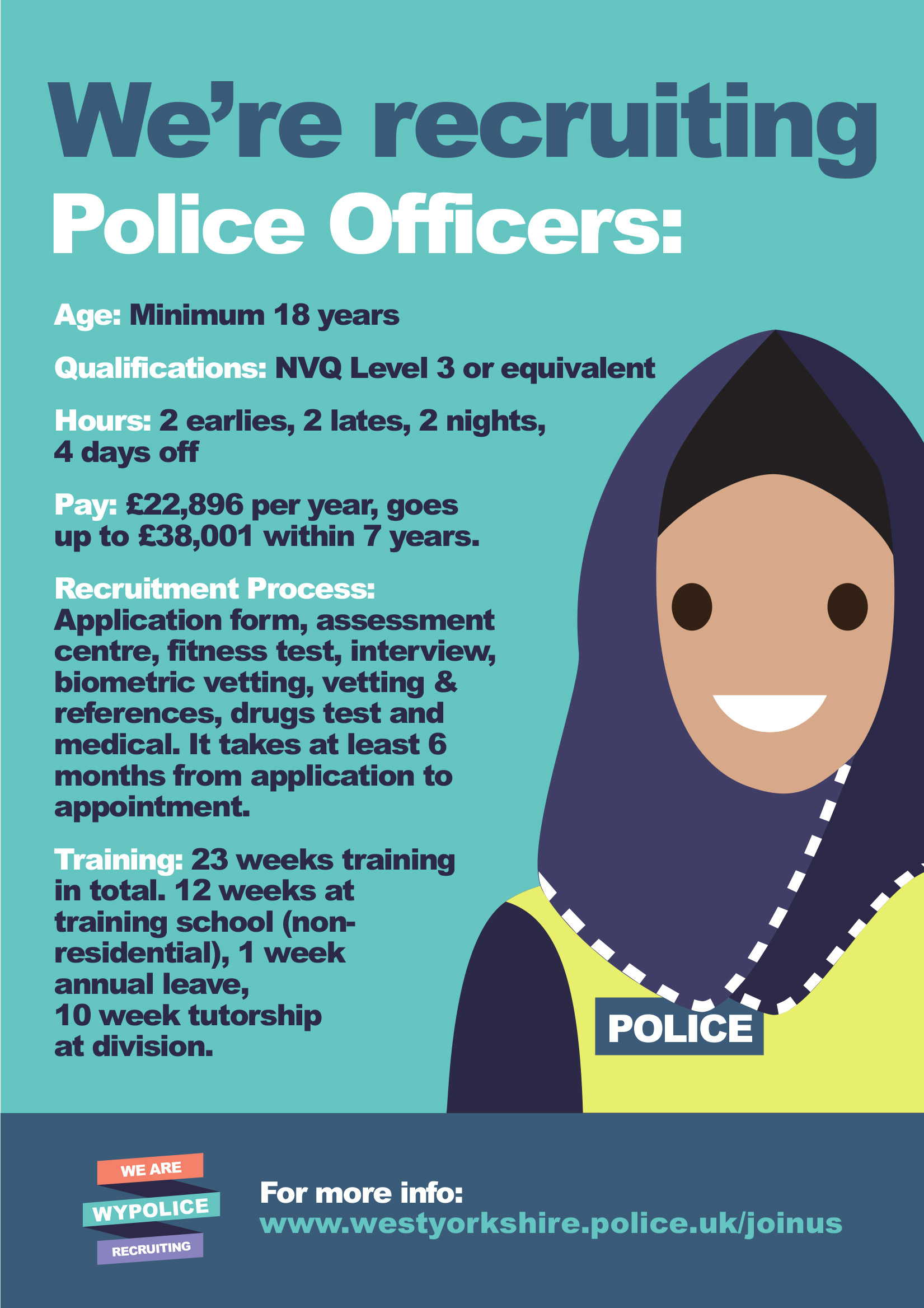 And Police Female Male Officers