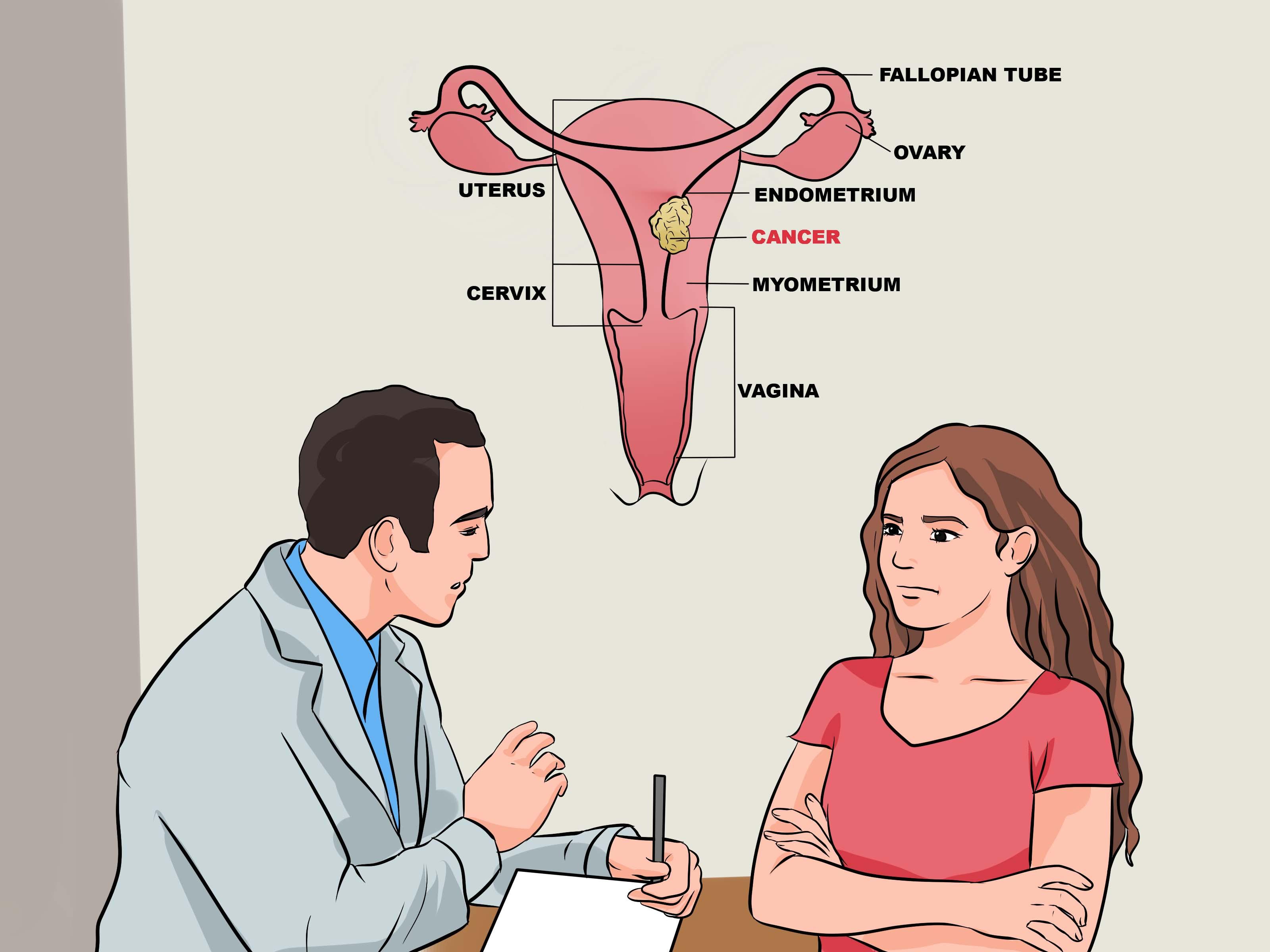 Onset Left Ovary Pain Menstruation