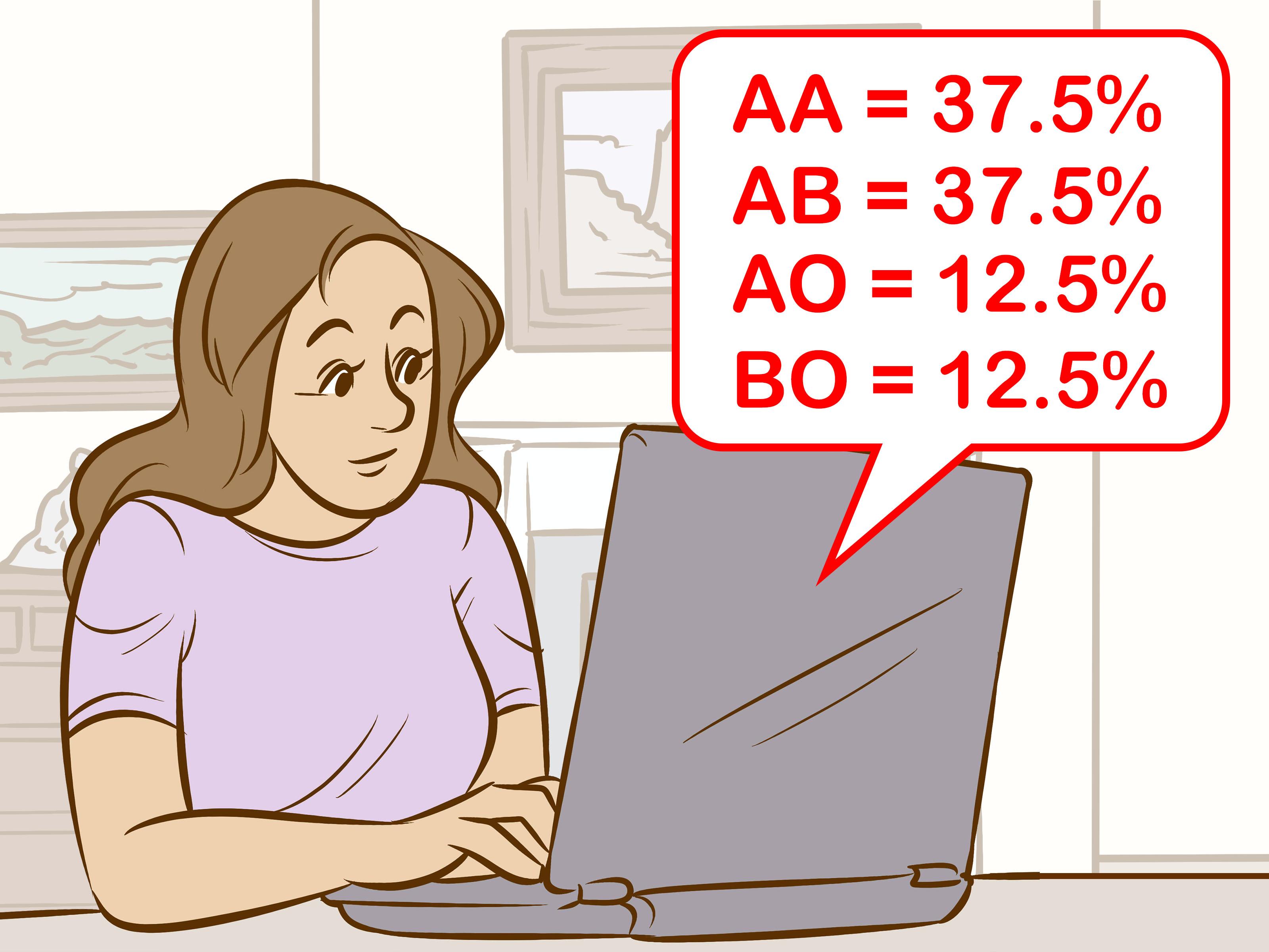 Punnett Type Square Calculator Blood