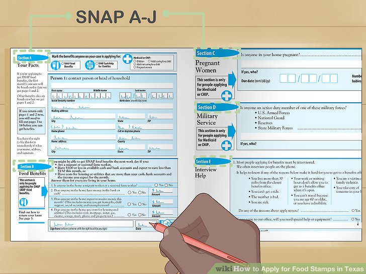 How Apply Food Stamps California Online