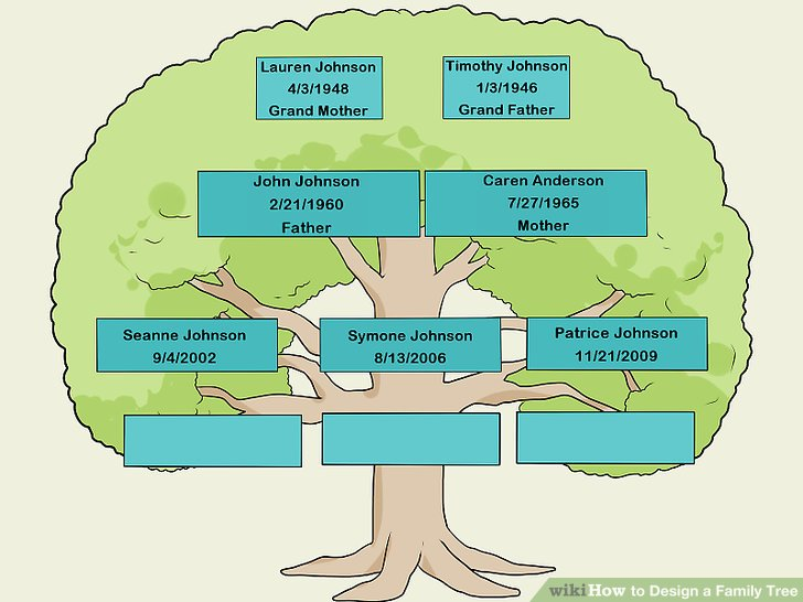 Family Tree Project Ideas Elementary School