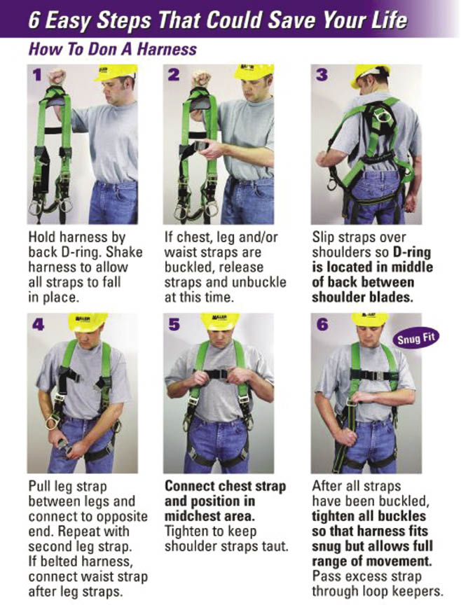 Miller Harness Fall Protection