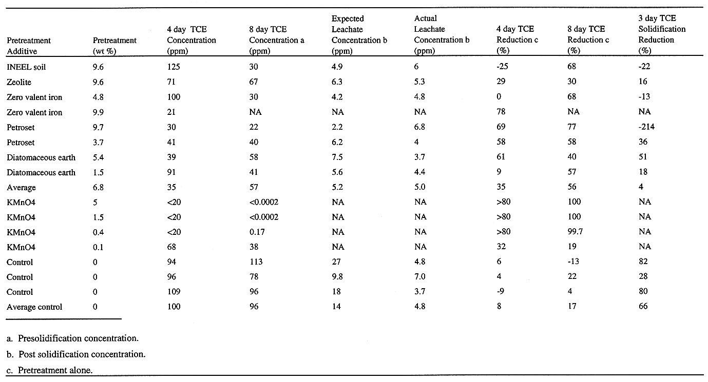 Viscosity Cup Conversion Chart