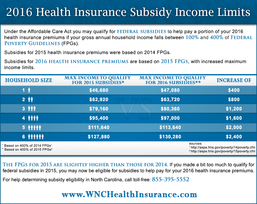 Best Low Cost Health Insurance Plans