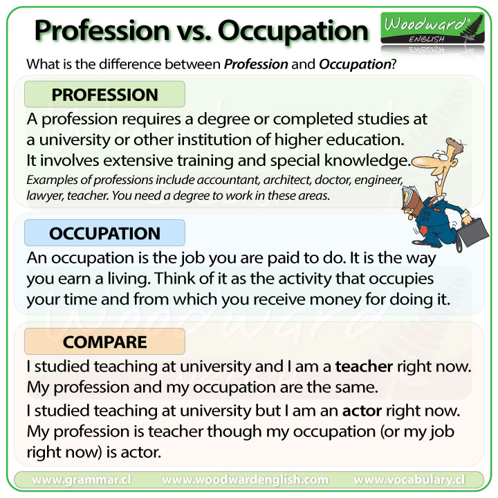 Dedication To The Job Quotes