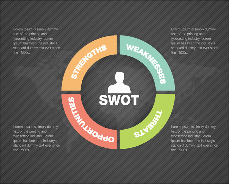 20 Creative Swot Analysis Templates Word Excel Ppt And
