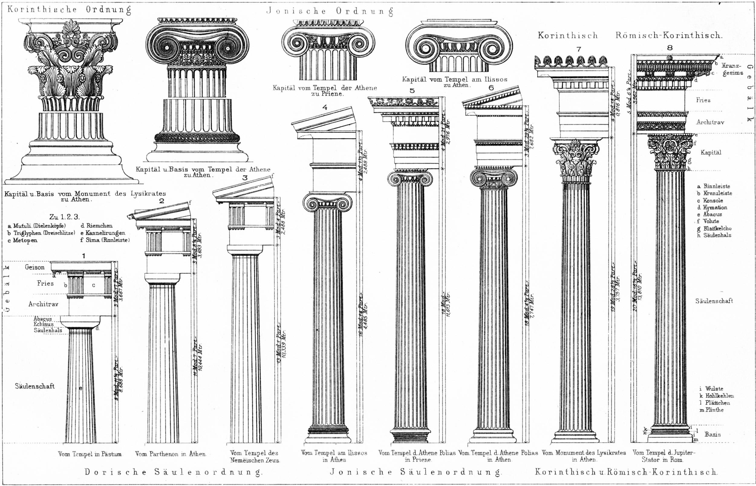 Best Kitchen Gallery: Greek Architecture Writework of Greek Architecture  on rachelxblog.com