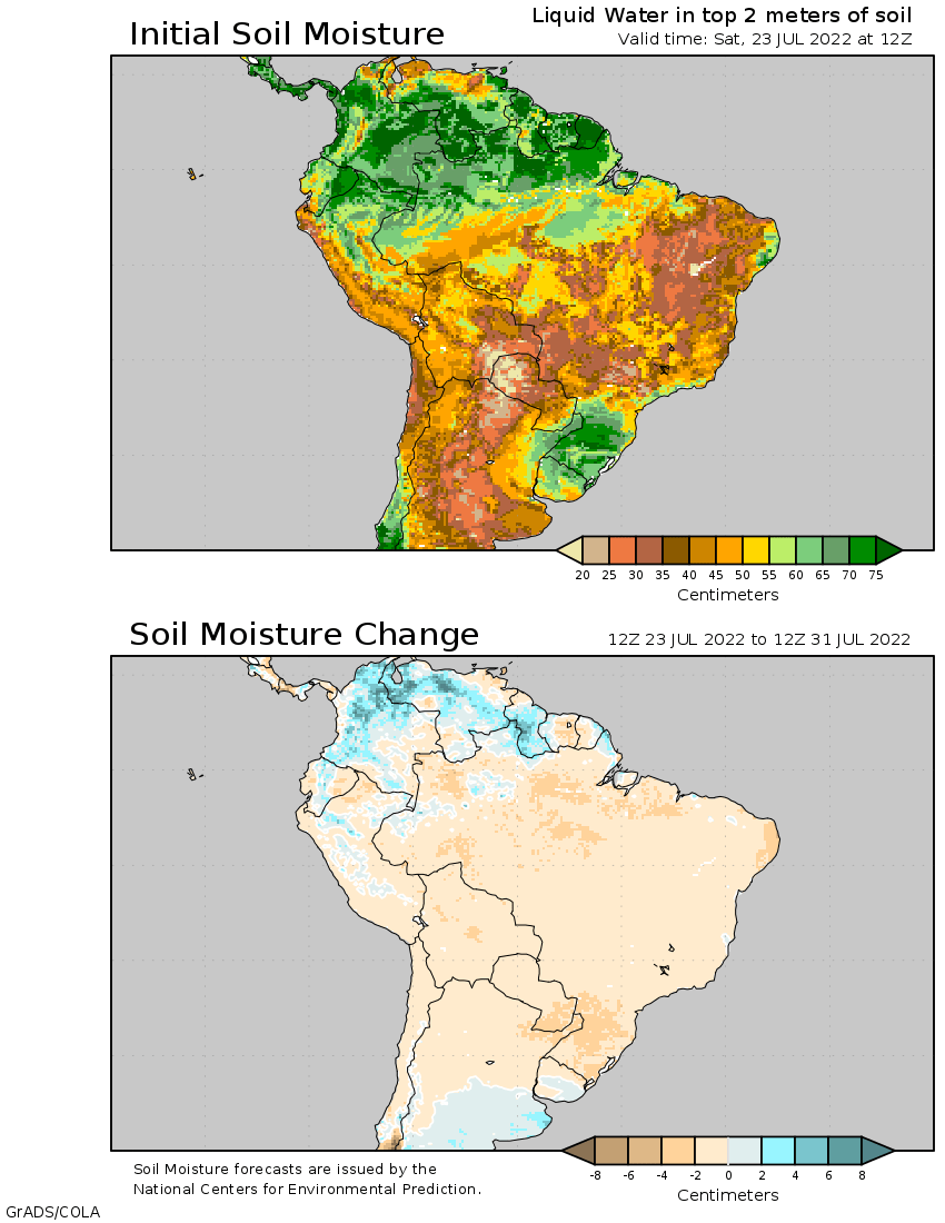 What South America Climate