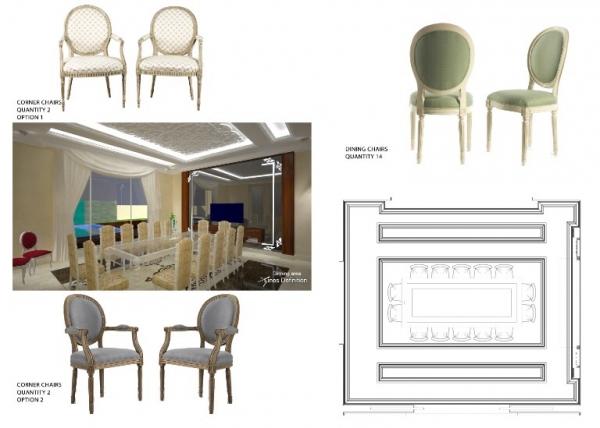 Abu Dhabi Interior Design Jobs