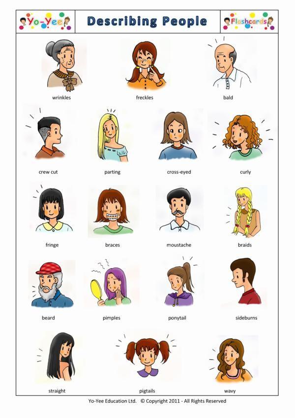 List Physical Appearance