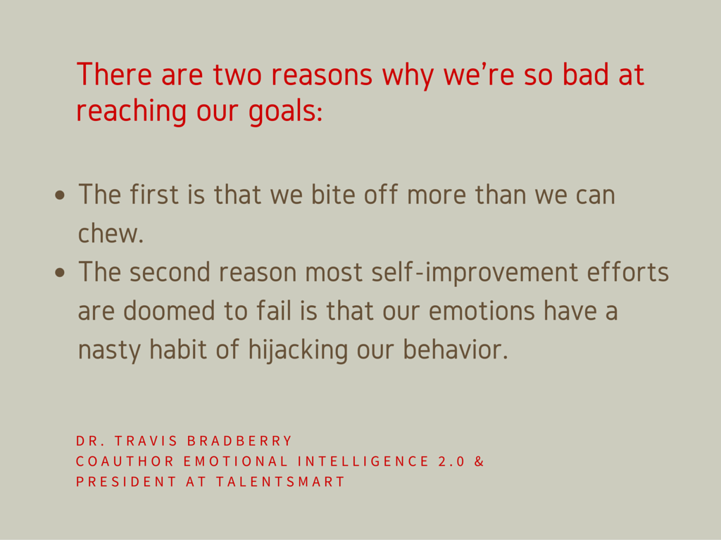 Best Quotes Self Improvement