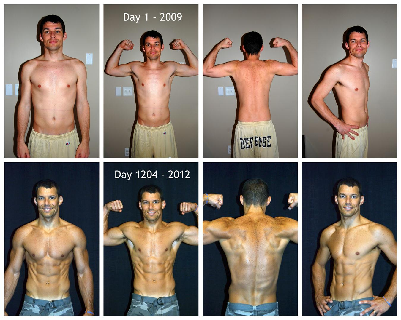 P90X2 Asylum Hybrid - 90 Day Review and Results - Your ...