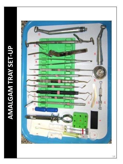 Amalgam Procedure Instrument Set Up