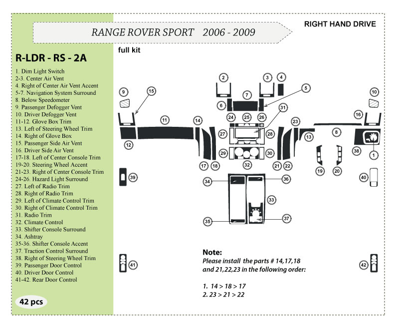 Range rover l322 radio wiring diagram