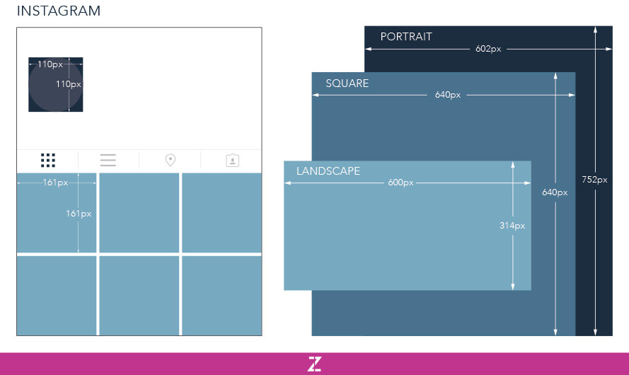 Ultimate Guide to Social Media Graphic Sizes and ...
