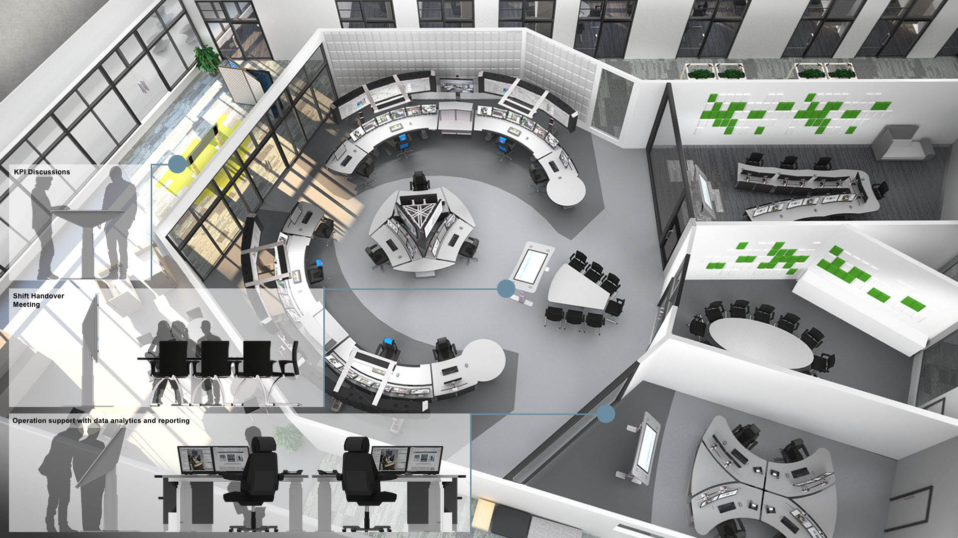 Data Analytics In The Modern Control Room With Abb