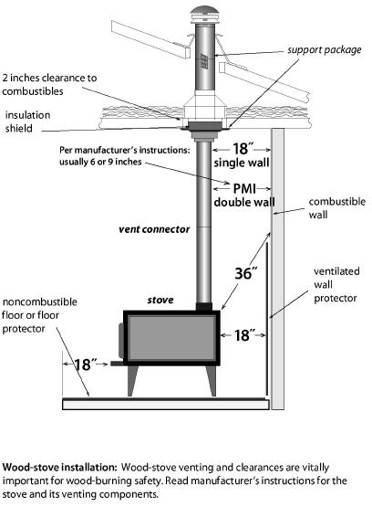 Gas Trane Xl80 Furnace Parts