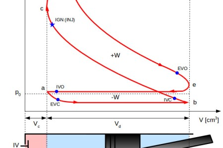 Pv Graph Best Desmos Graphing Desmos Graphing