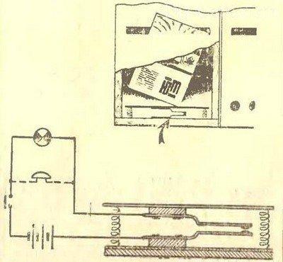 Αρχικό γραμματοκιβώτιο με τα χέρια σας