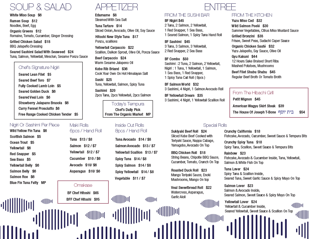 Restaurants Cater Fresno Ca