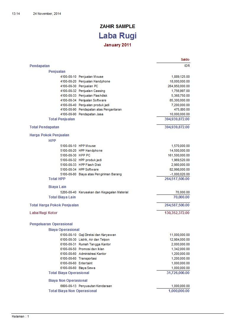 komponen laporan keuangan yang wajib