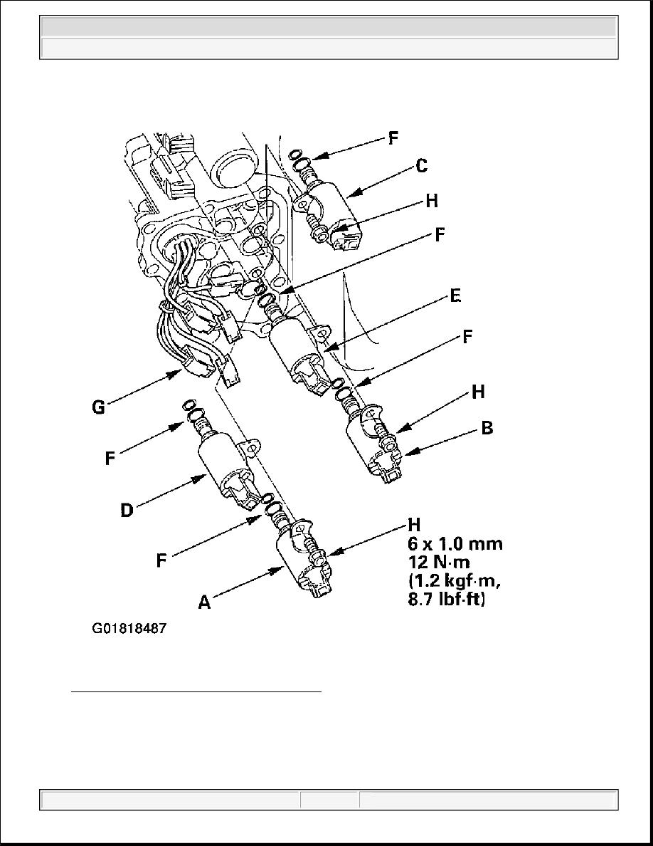 Fig 231 removing the shift solenoid valves