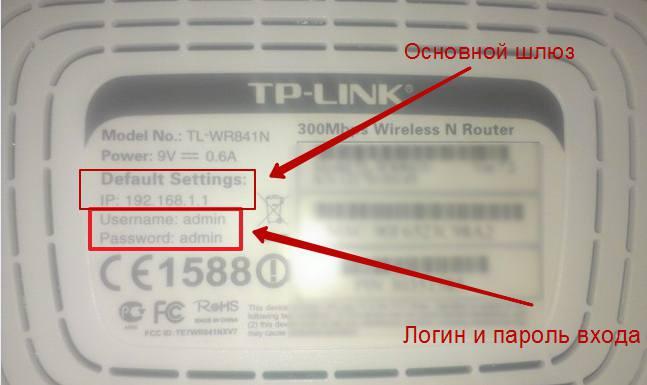 Data for indtastning af routeren